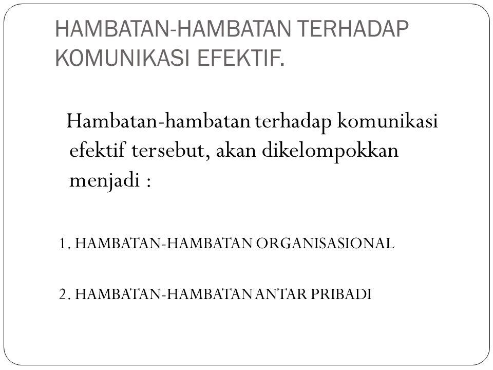 HAMBATAN-HAMBATAN TERHADAP KOMUNIKASI EFEKTIF.