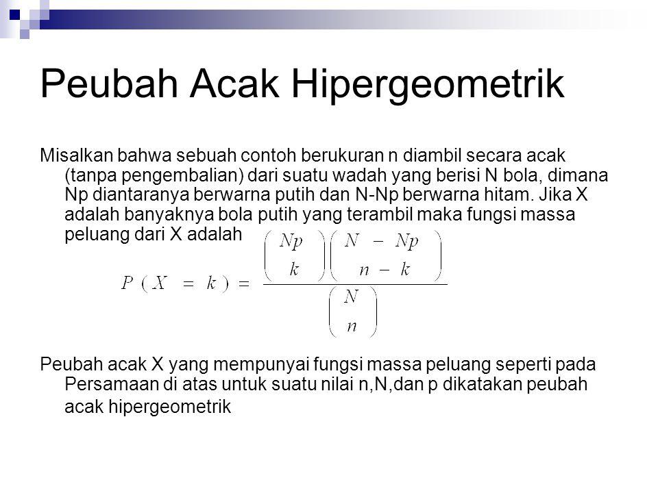 Peubah Acak Hipergeometrik