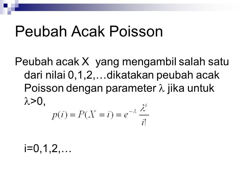 Peubah Acak Poisson Peubah acak X yang mengambil salah satu dari nilai 0,1,2,…dikatakan peubah acak Poisson dengan parameter  jika untuk >0,