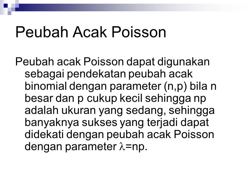 Peubah Acak Poisson