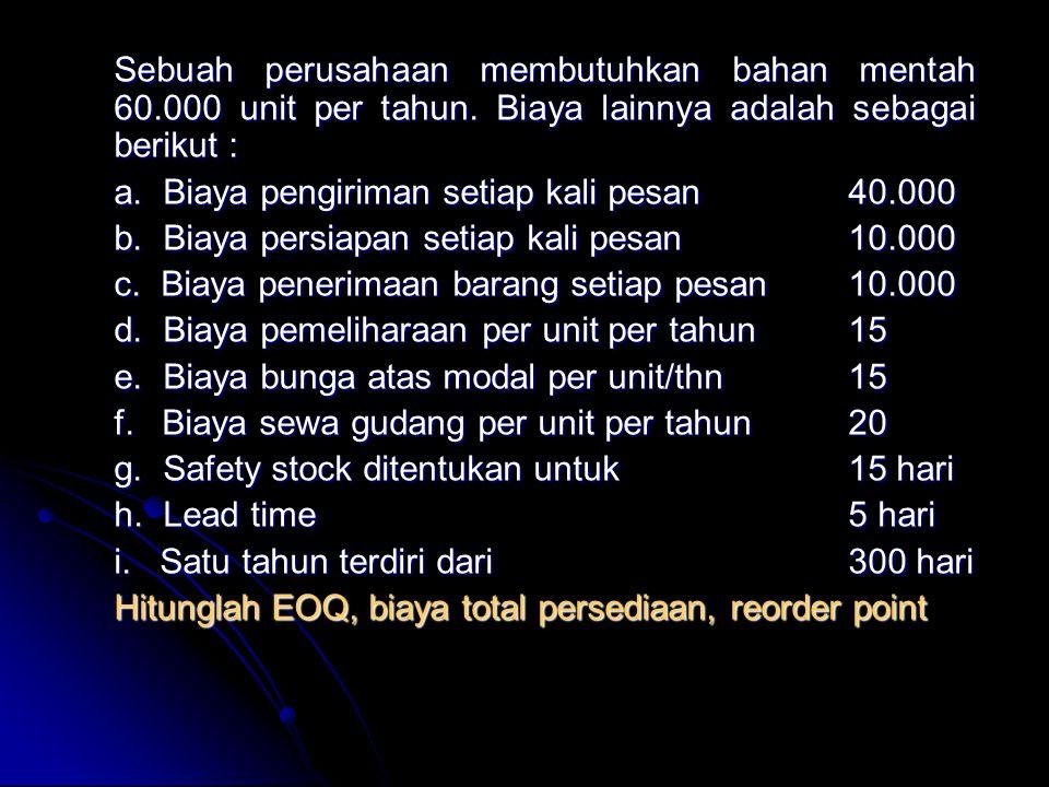 Sebuah perusahaan membutuhkan bahan mentah 60. 000 unit per tahun