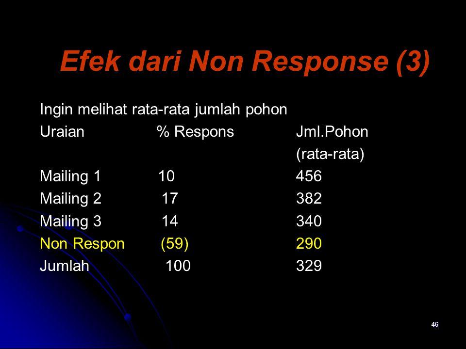 Efek dari Non Response (3)