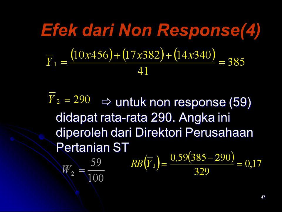 Efek dari Non Response(4)