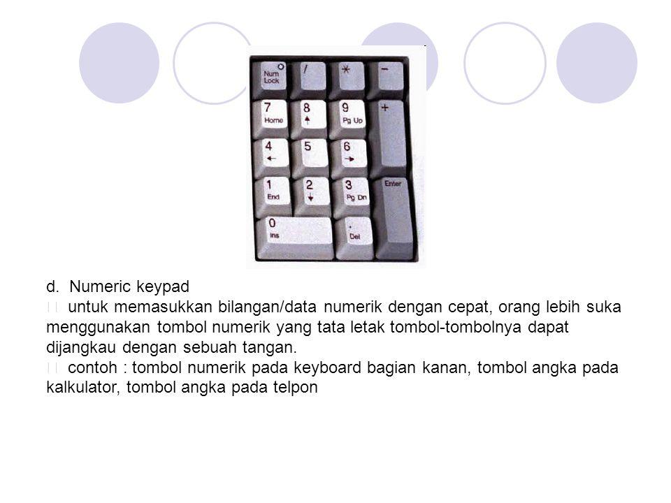 d. Numeric keypad ƒ untuk memasukkan bilangan/data numerik dengan cepat, orang lebih suka.