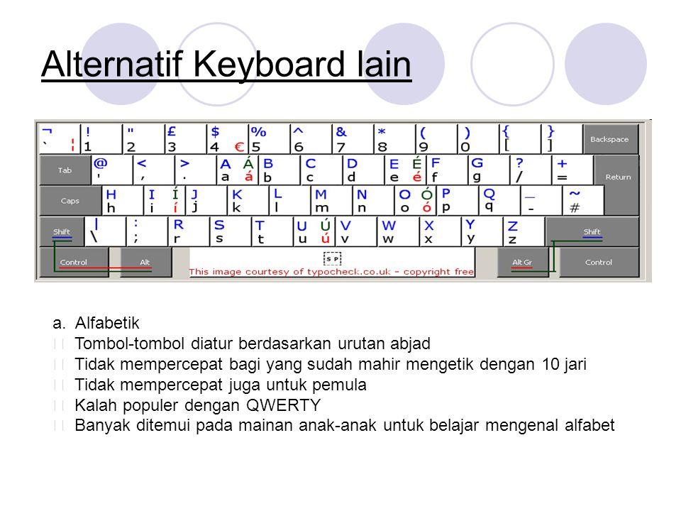 Alternatif Keyboard lain