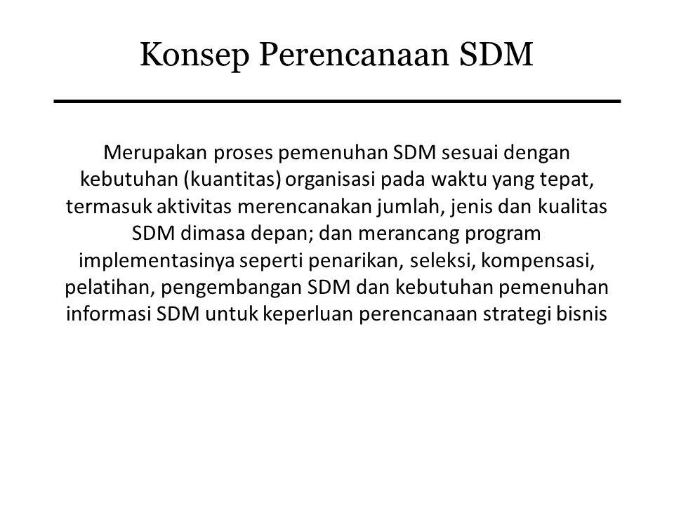 Konsep Perencanaan SDM