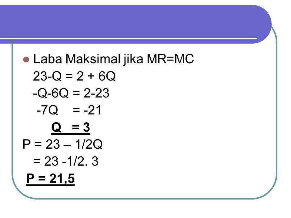 Laba Maksimal jika MR=MC