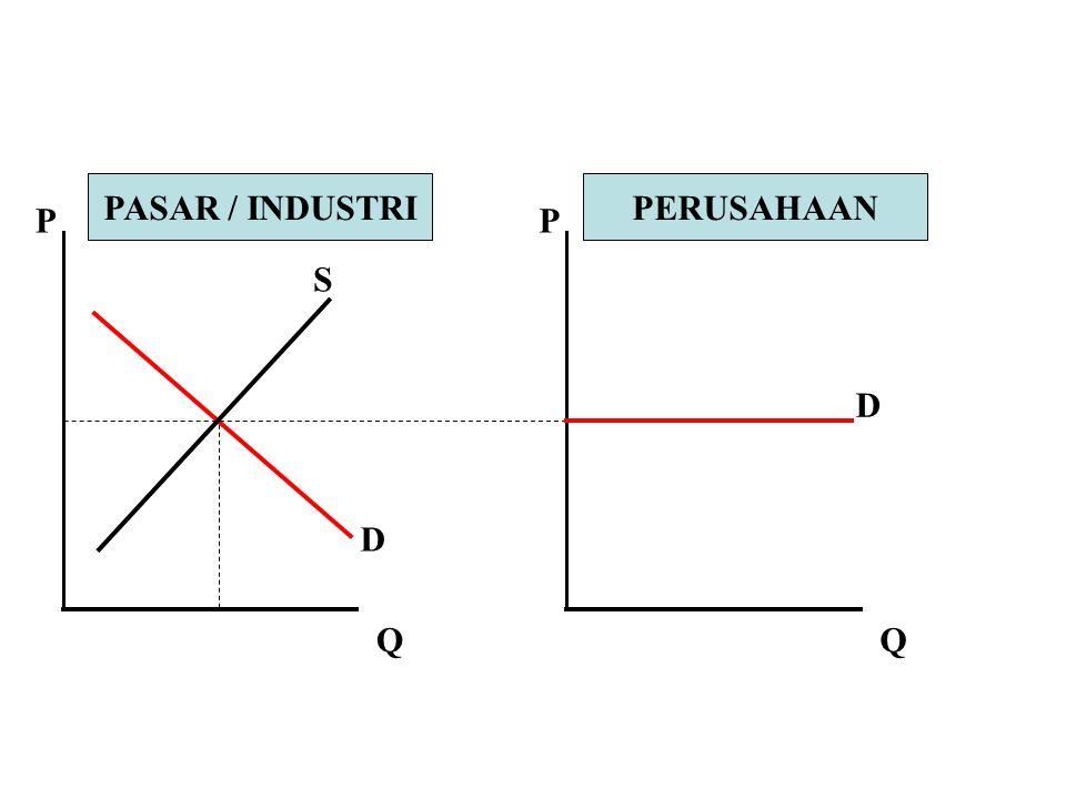 PASAR / INDUSTRI PERUSAHAAN P P S D D Q Q