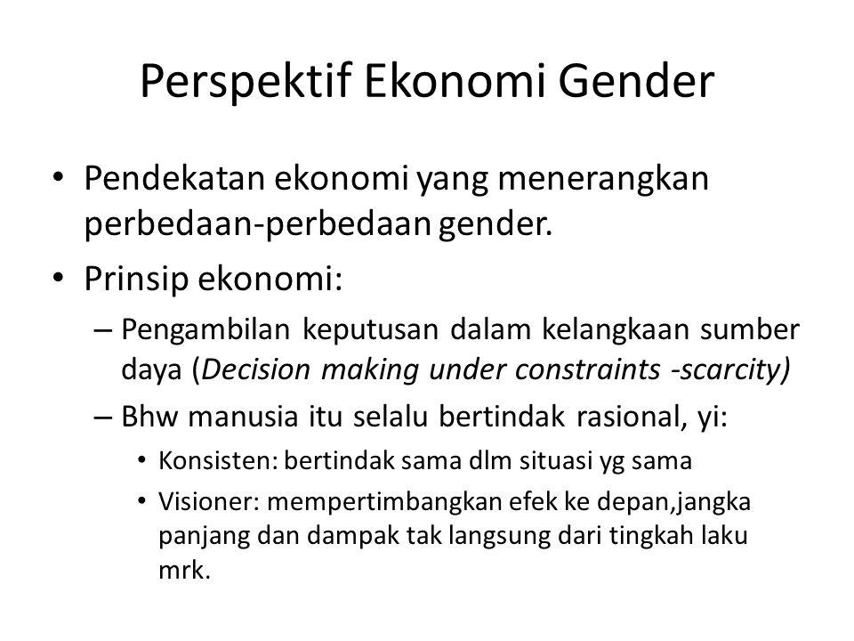 Perspektif Ekonomi Gender