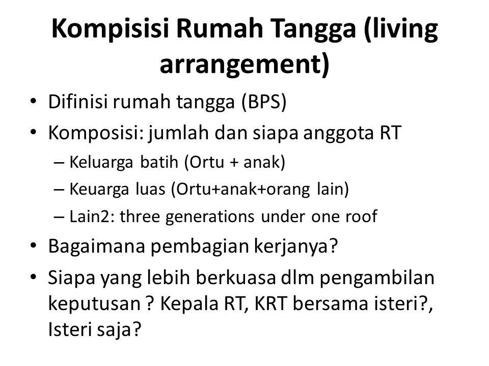 Kompisisi Rumah Tangga (living arrangement)