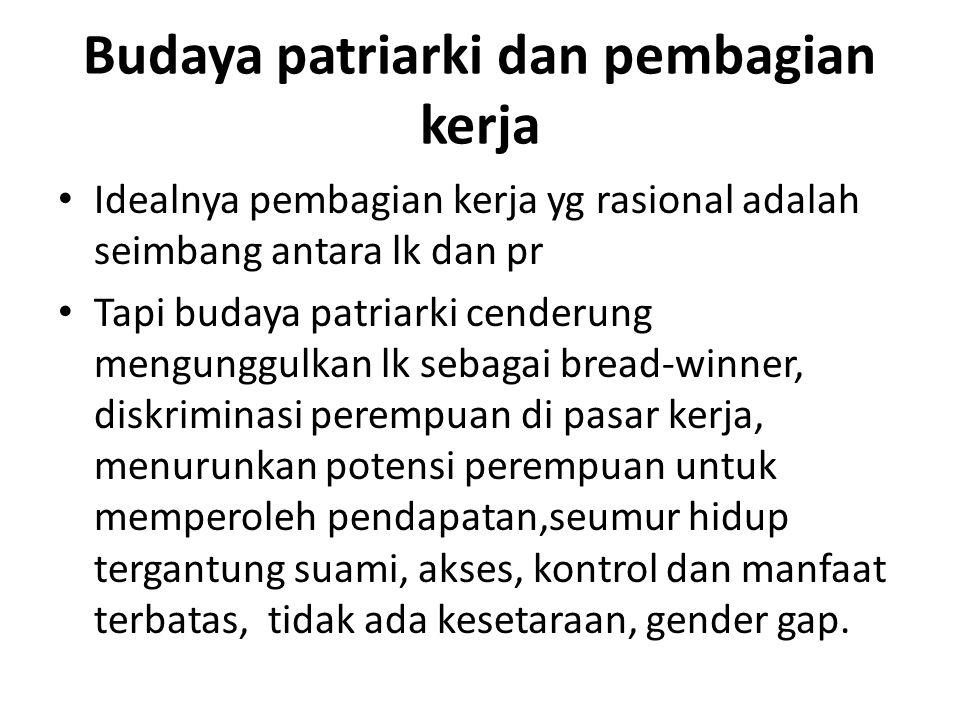 Budaya patriarki dan pembagian kerja