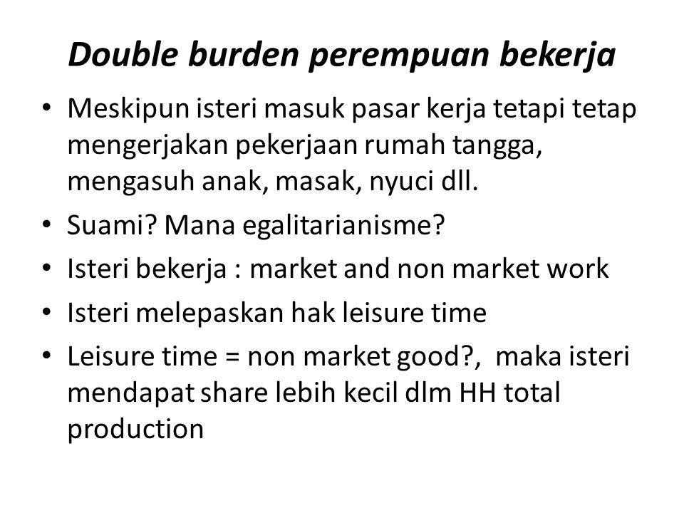Double burden perempuan bekerja
