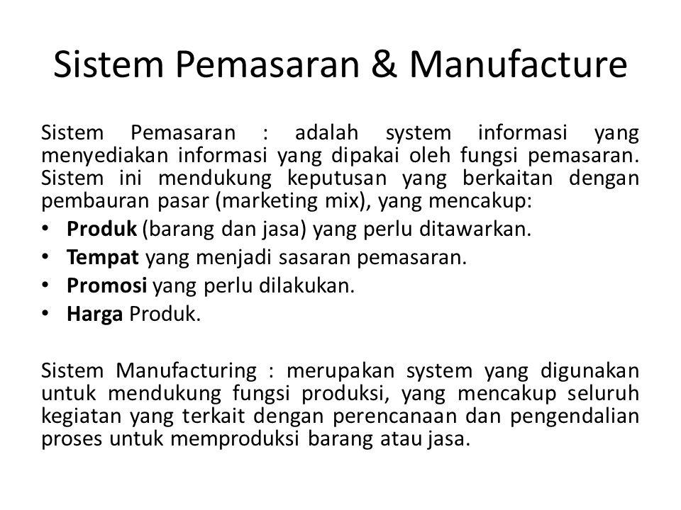 Sistem Pemasaran & Manufacture