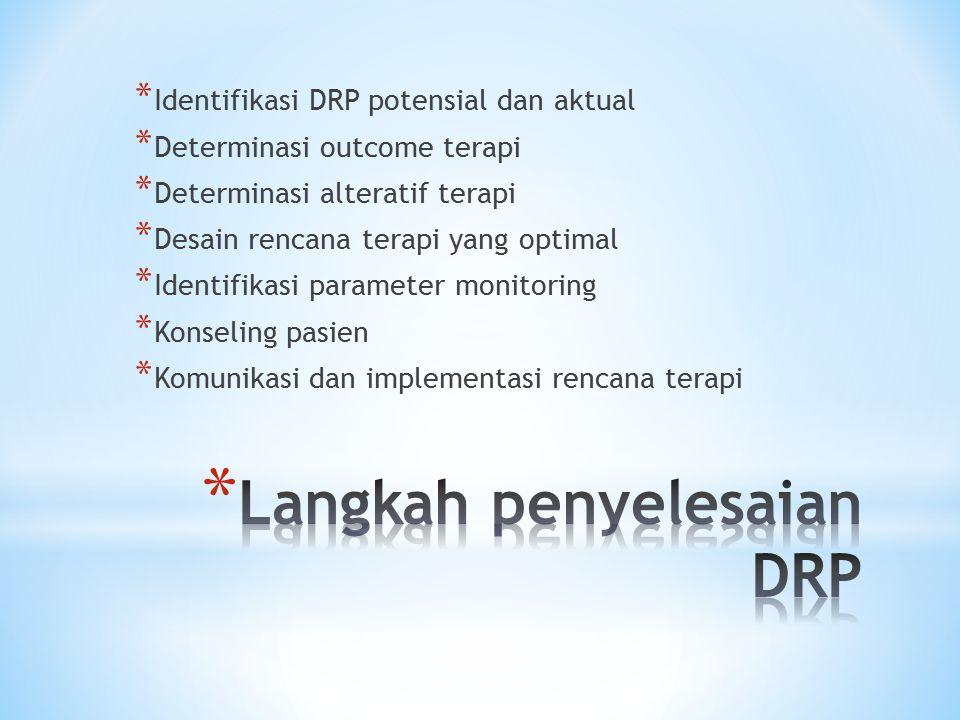 Langkah penyelesaian DRP