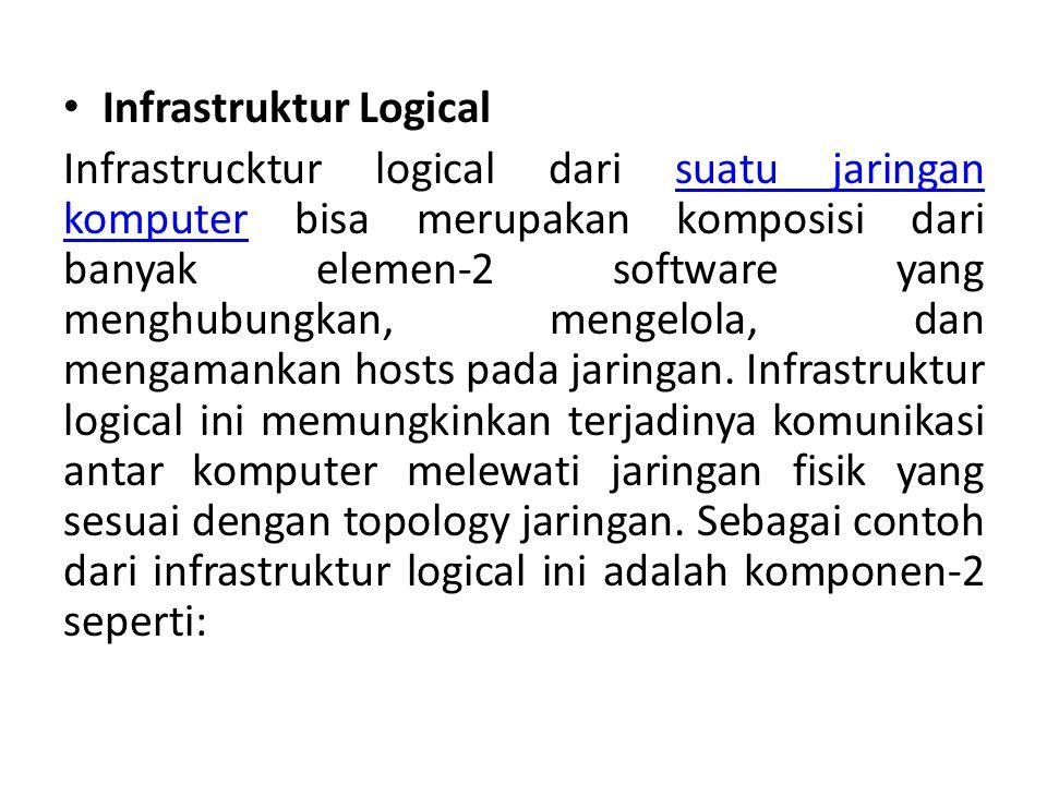 Infrastruktur Logical