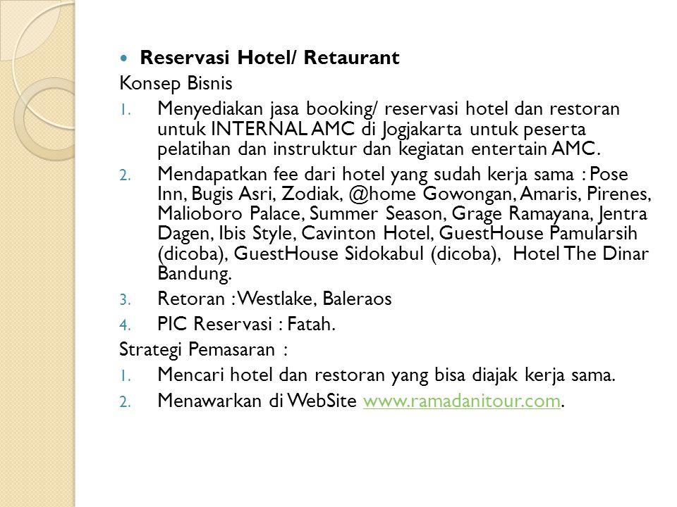 Reservasi Hotel/ Retaurant