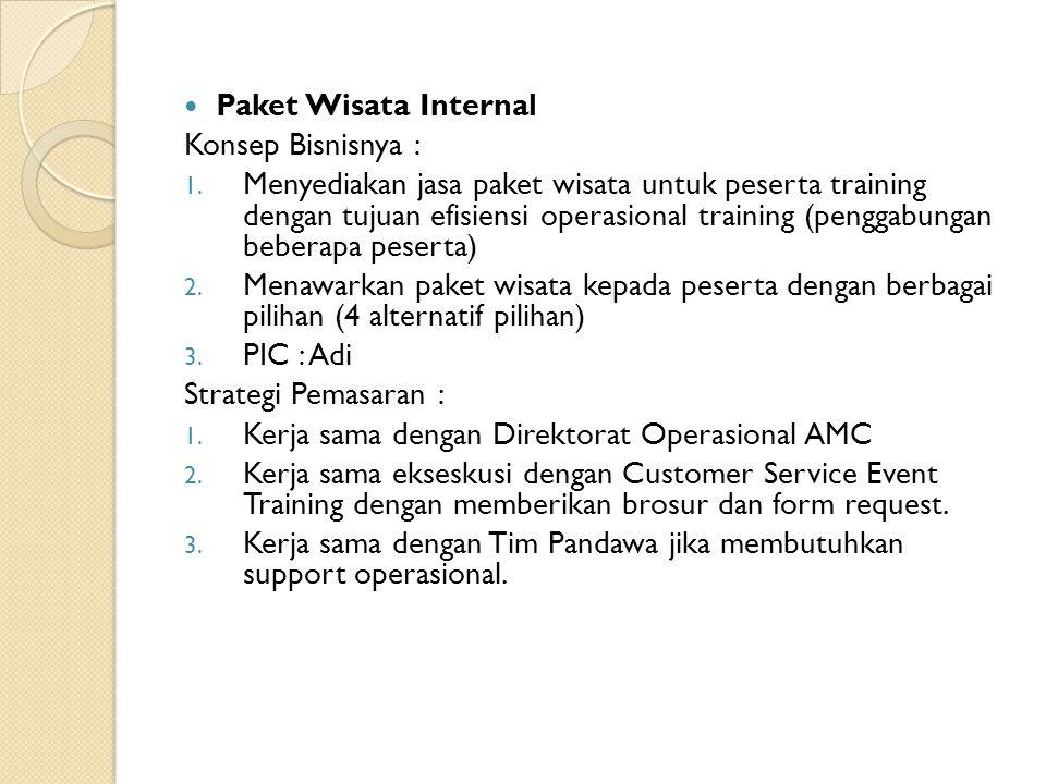 Paket Wisata Internal Konsep Bisnisnya :