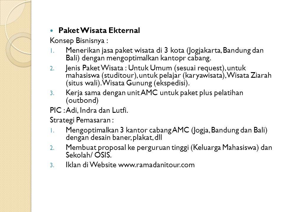 Paket Wisata Ekternal Konsep Bisnisnya : Menerikan jasa paket wisata di 3 kota (Jogjakarta, Bandung dan Bali) dengan mengoptimalkan kantopr cabang.
