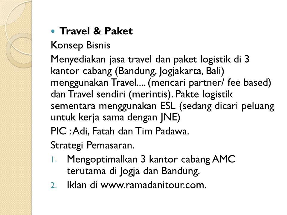 Travel & Paket Konsep Bisnis.