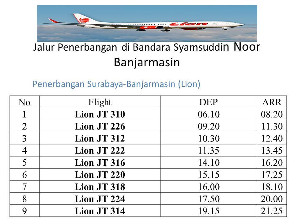 Jalur Penerbangan di Bandara Syamsuddin Noor Banjarmasin