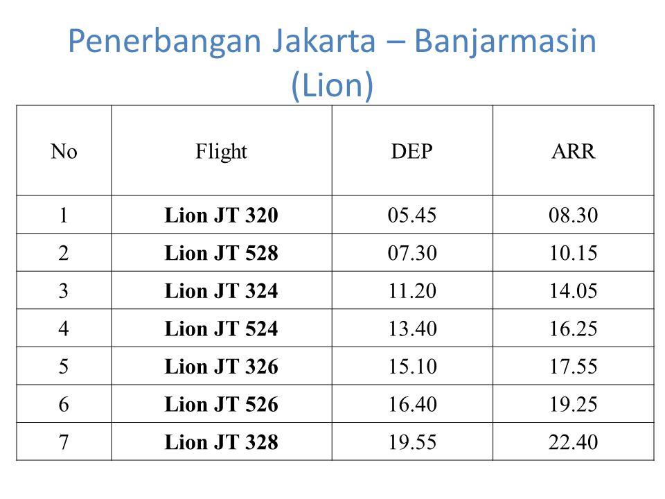 Penerbangan Jakarta – Banjarmasin (Lion)