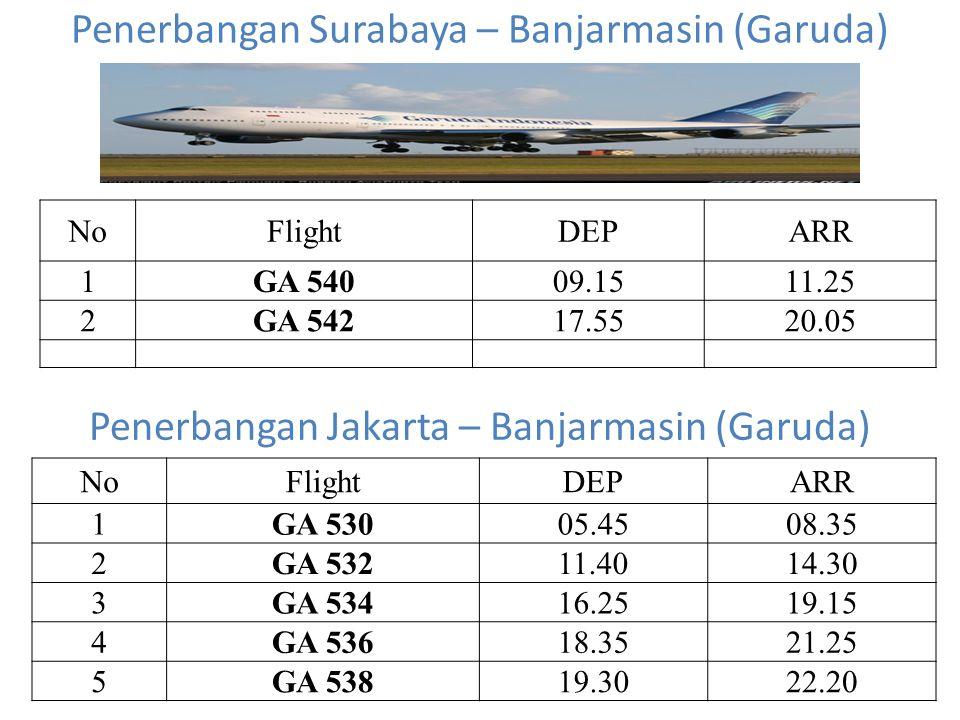 Penerbangan Surabaya – Banjarmasin (Garuda)
