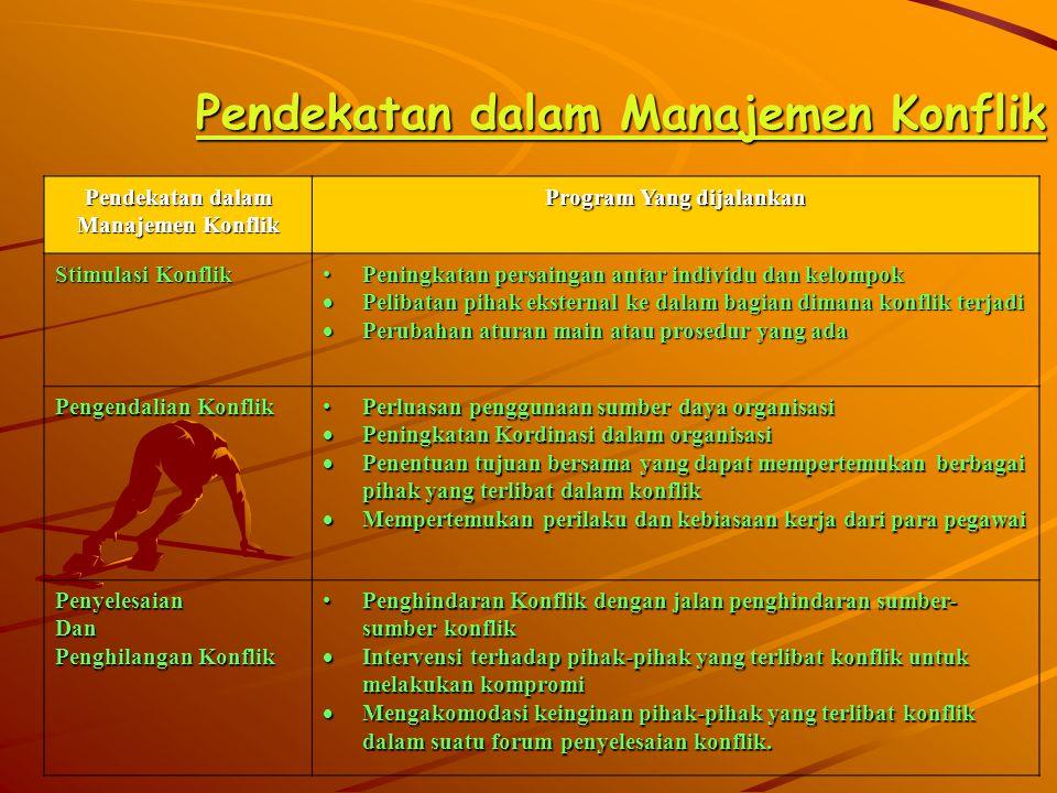 Pendekatan dalam Manajemen Konflik Program Yang dijalankan