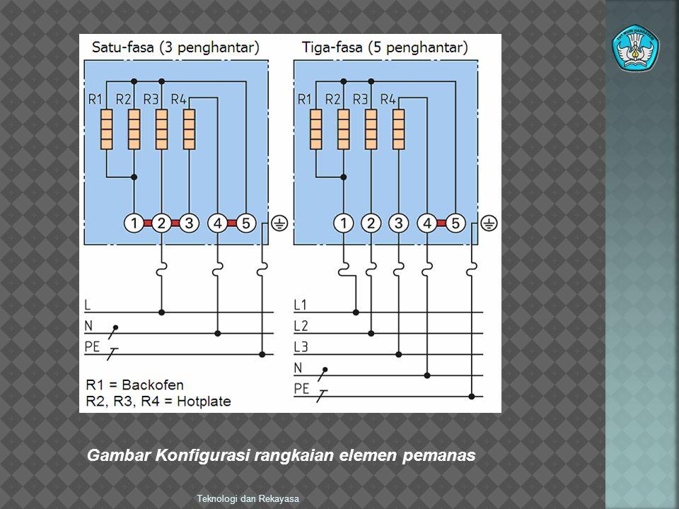 Gambar Konfigurasi rangkaian elemen pemanas