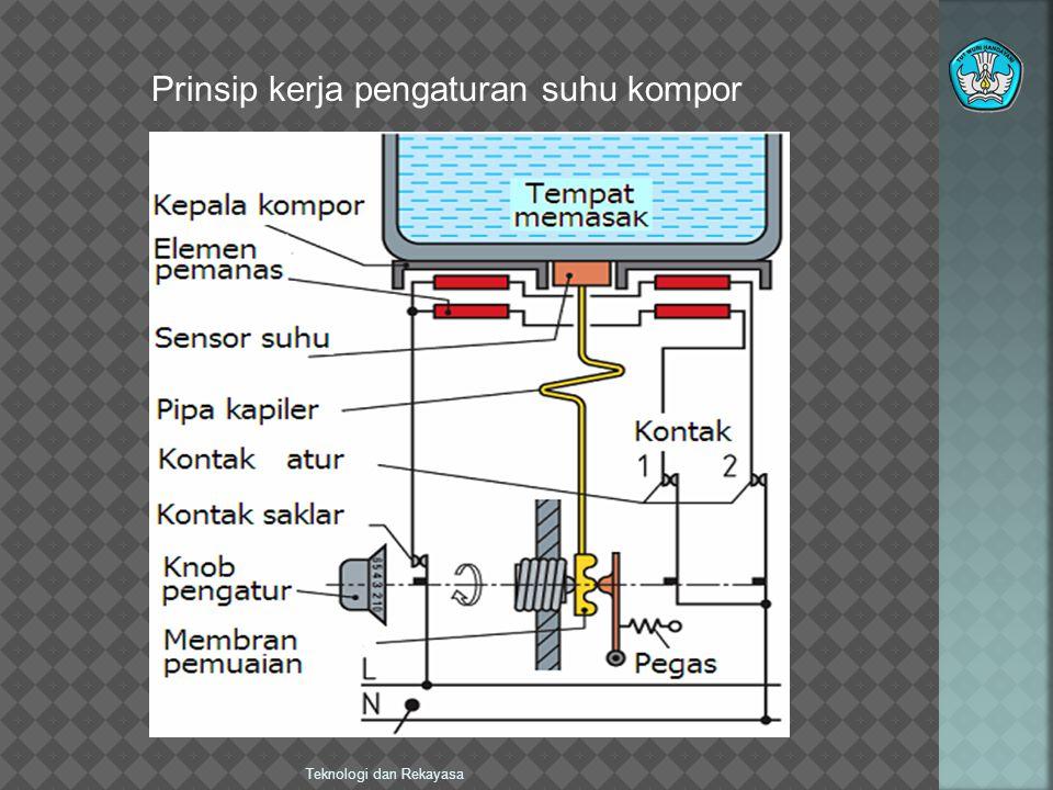 Prinsip kerja pengaturan suhu kompor