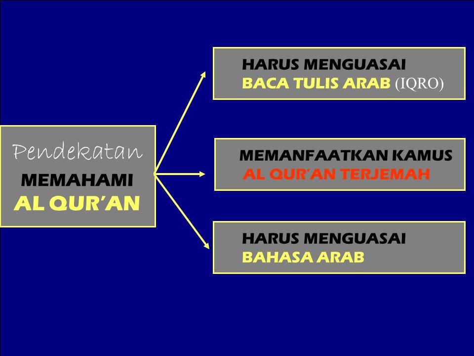 Pendekatan AL QUR'AN MEMAHAMI HARUS MENGUASAI BACA TULIS ARAB (IQRO)