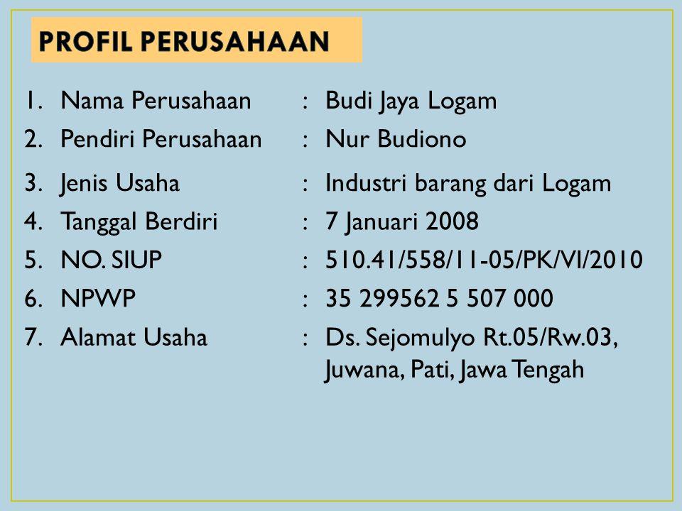 PROFIL PERUSAHAAN 1. Nama Perusahaan : Budi Jaya Logam 2.
