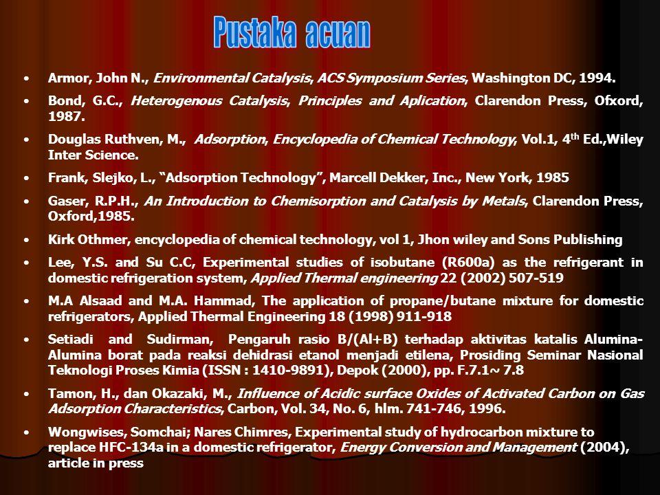 Pustaka acuan Armor, John N., Environmental Catalysis, ACS Symposium Series, Washington DC, 1994.