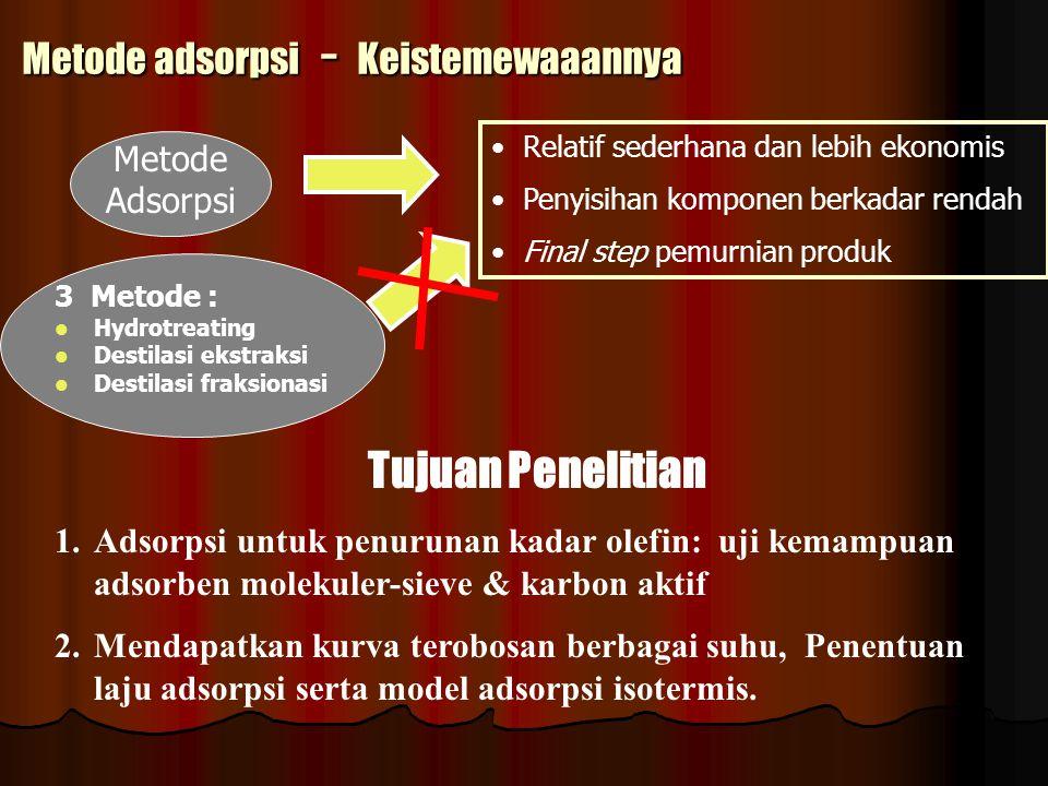 Metode adsorpsi - Keistemewaaannya