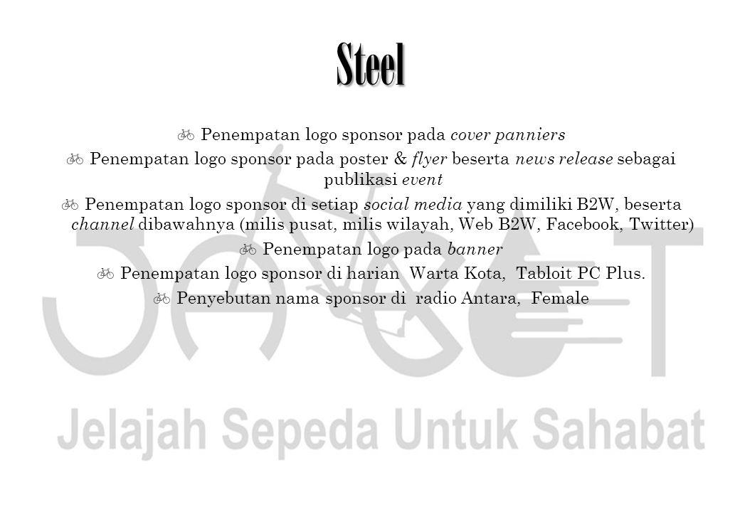 Steel Penempatan logo sponsor pada cover panniers