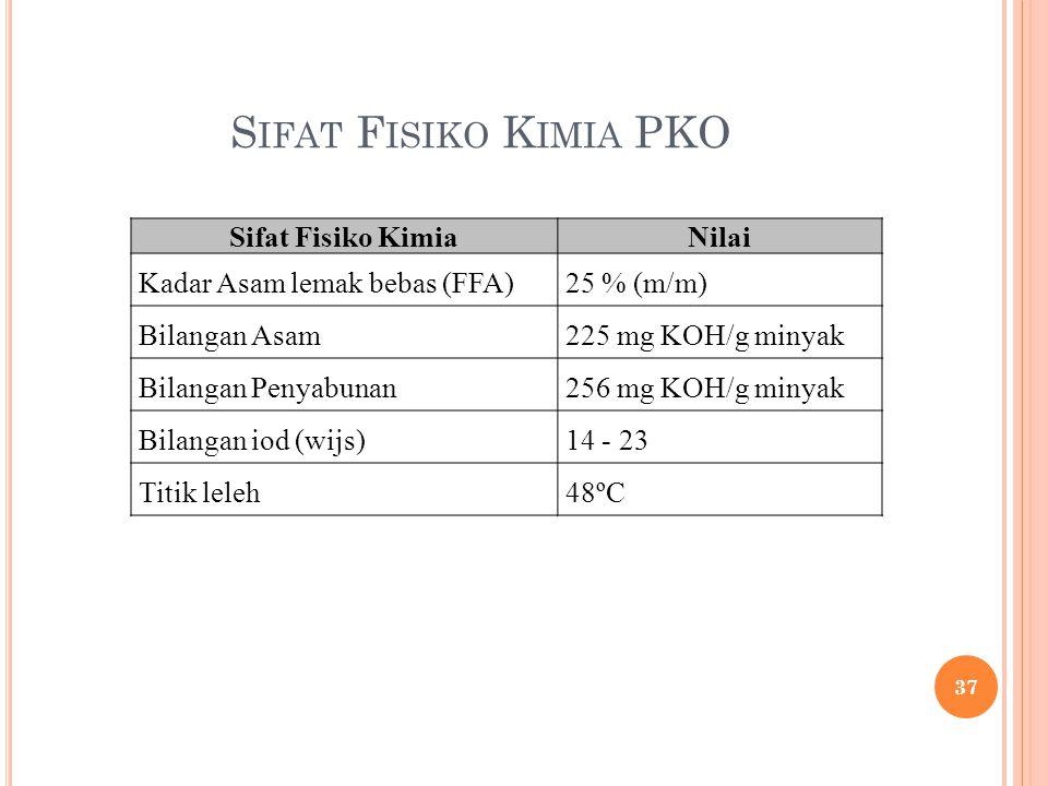 Sifat Fisiko Kimia PKO Sifat Fisiko Kimia Nilai