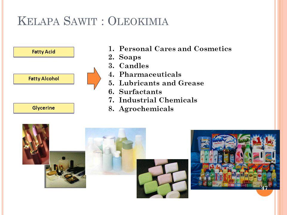 Kelapa Sawit : Oleokimia