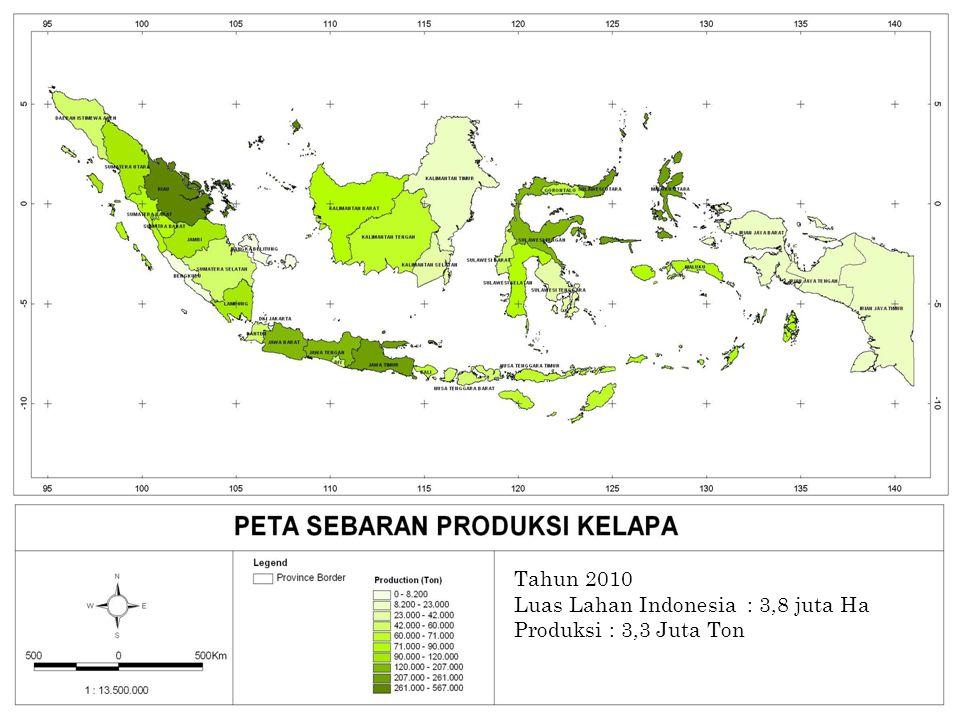 PETA PRODUKSI KELAPA Tahun 2010 Luas Lahan Indonesia : 3,8 juta Ha