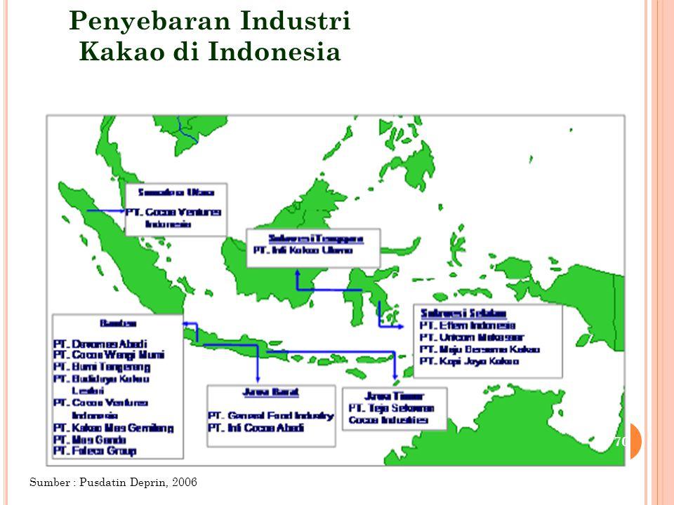 Penyebaran Industri Kakao di Indonesia