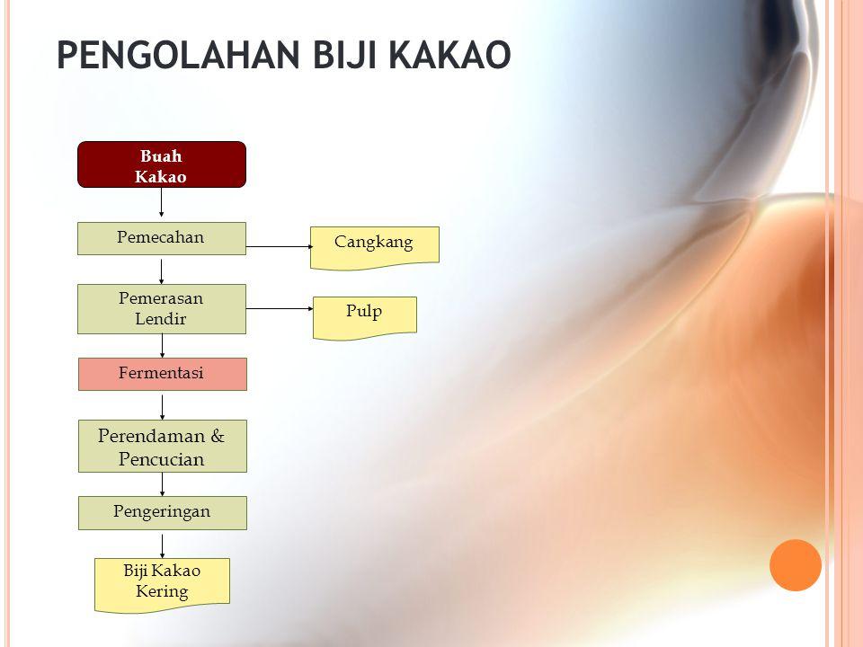 Pba minyak dan lemak prof dr erliza hambali dr titi candra 71 perendaman pencucian ccuart Image collections