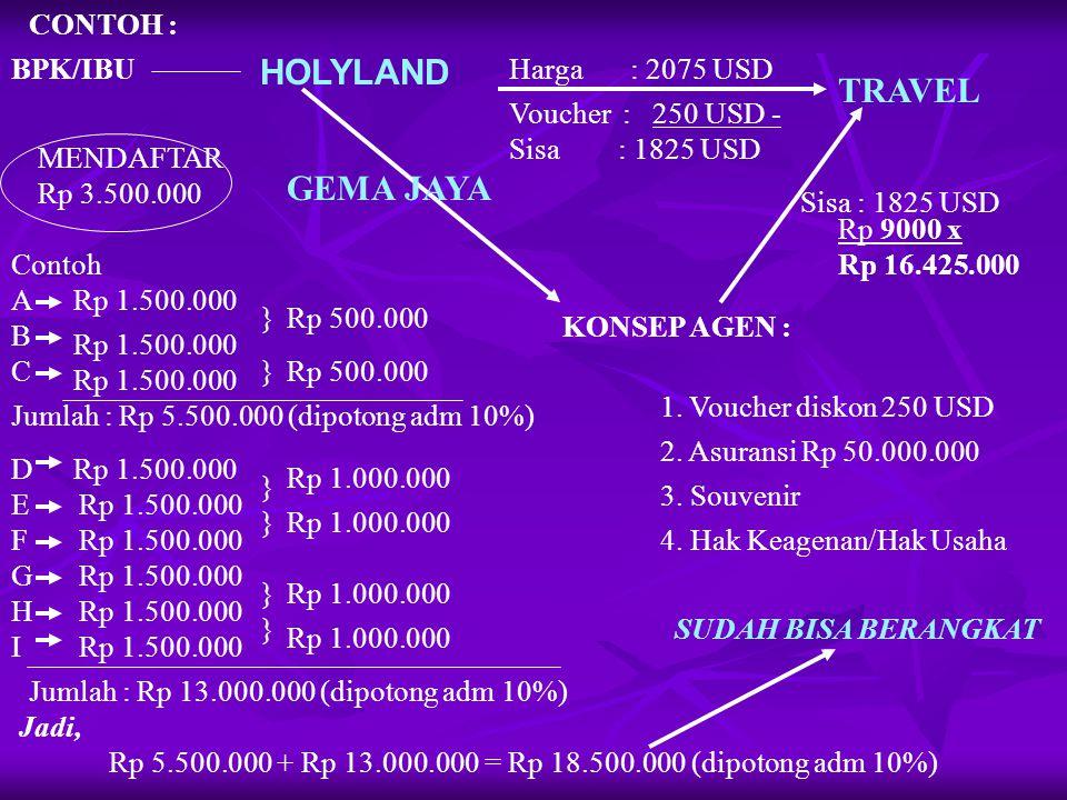 HOLYLAND TRAVEL GEMA JAYA CONTOH : BPK/IBU Harga : 2075 USD