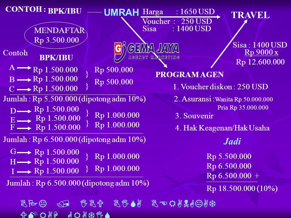BPK / IBU BISA BERANGKAT UMRAH GRATIS