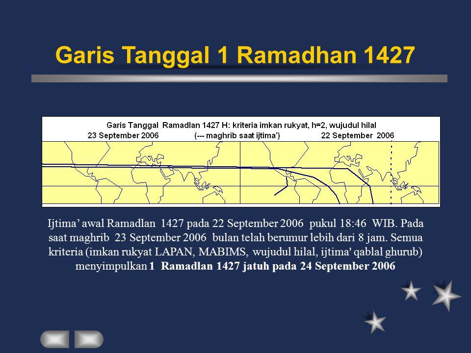 Garis Tanggal 1 Ramadhan 1427