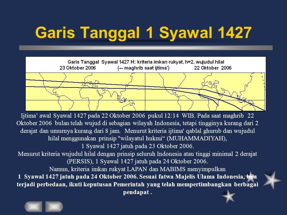Garis Tanggal 1 Syawal 1427