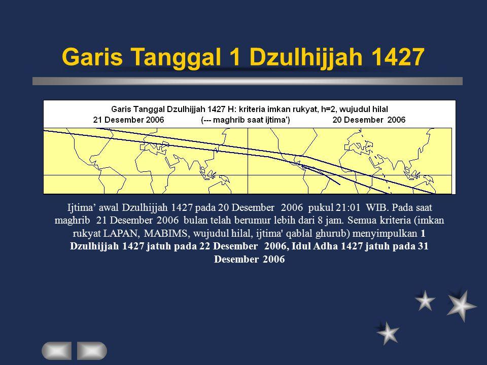 Garis Tanggal 1 Dzulhijjah 1427