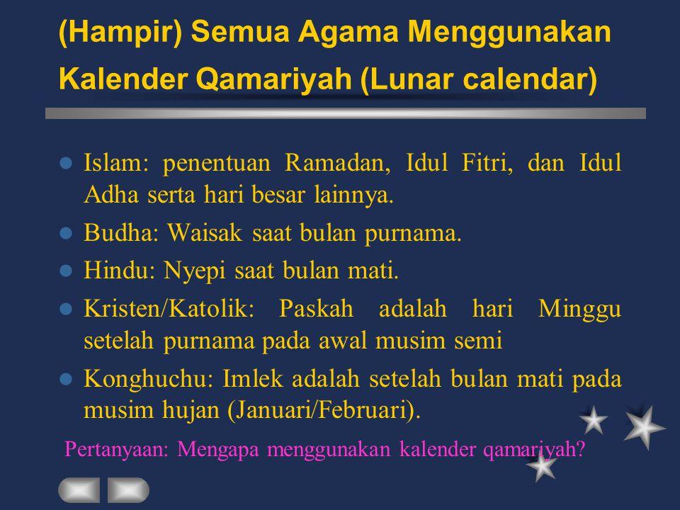 (Hampir) Semua Agama Menggunakan Kalender Qamariyah (Lunar calendar)