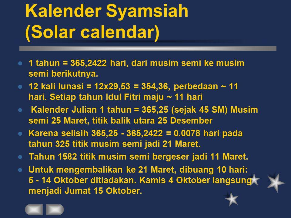 Kalender Syamsiah (Solar calendar)