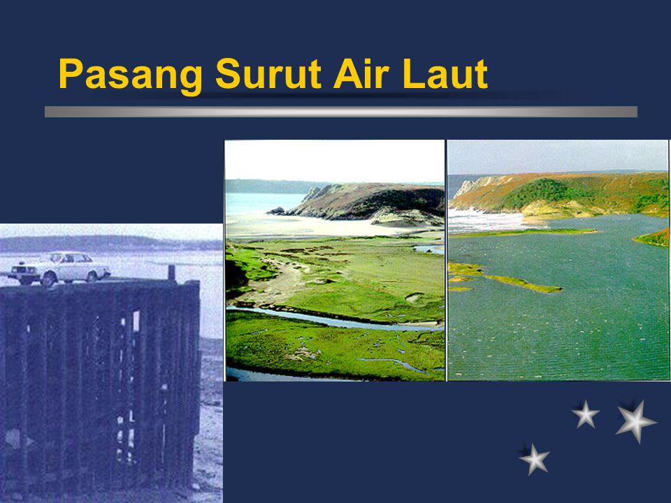 Pasang Surut Air Laut