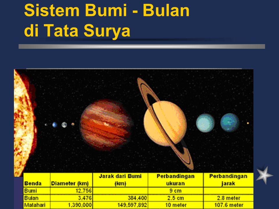 Sistem Bumi - Bulan di Tata Surya