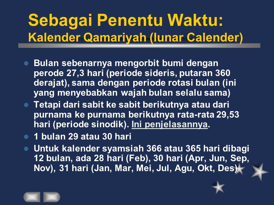 Sebagai Penentu Waktu: Kalender Qamariyah (lunar Calender)