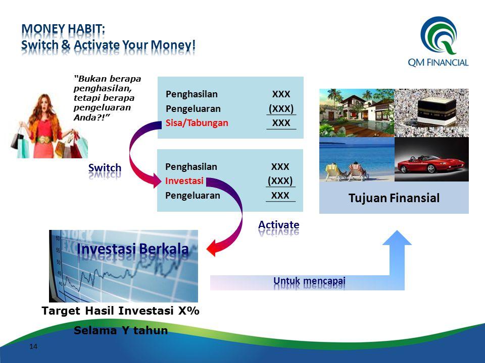 Target Hasil Investasi X%
